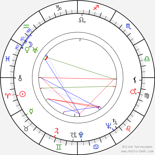 Ronald Howard astro natal birth chart, Ronald Howard horoscope, astrology