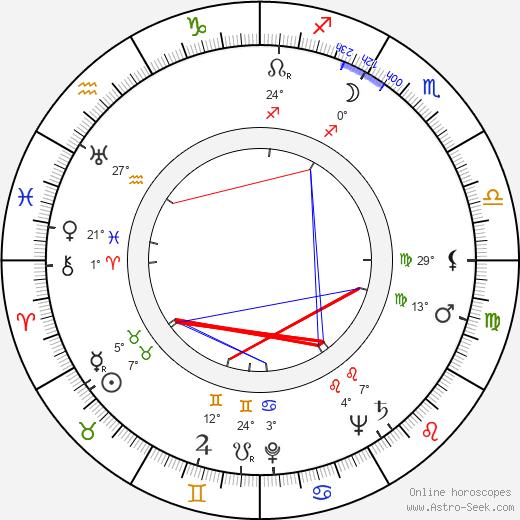 Walter Bechstein birth chart, biography, wikipedia 2019, 2020