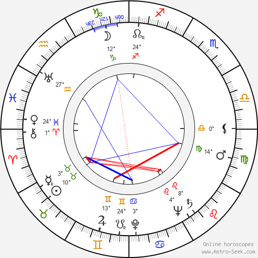 Adrian Weiss birth chart, biography, wikipedia 2019, 2020
