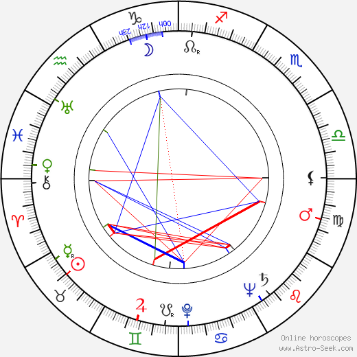 Adrian Weiss astro natal birth chart, Adrian Weiss horoscope, astrology