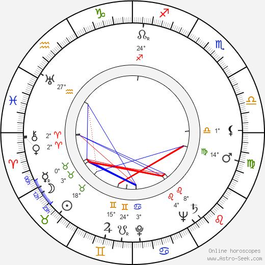 Donald Haines birth chart, biography, wikipedia 2020, 2021