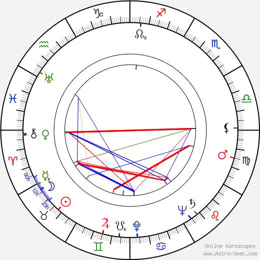 Donald Haines birth chart, Donald Haines astro natal horoscope, astrology