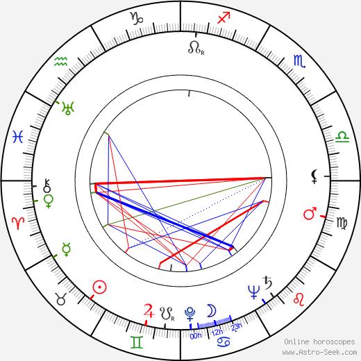 Джун Дюпре June Duprez день рождения гороскоп, June Duprez Натальная карта онлайн