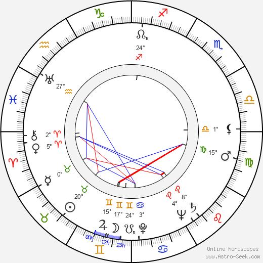 Oscar Beregi Jr. birth chart, biography, wikipedia 2020, 2021