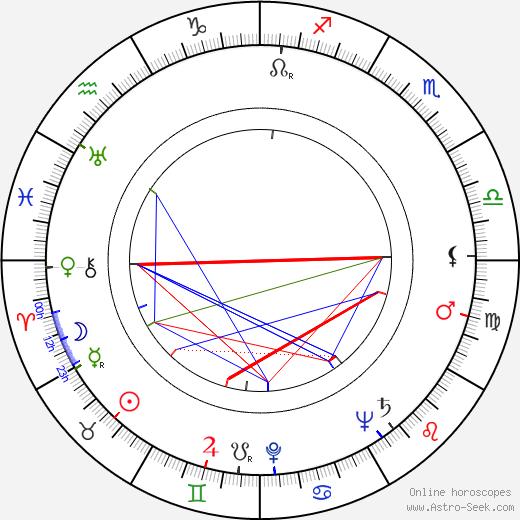 Robert O'Brien день рождения гороскоп, Robert O'Brien Натальная карта онлайн