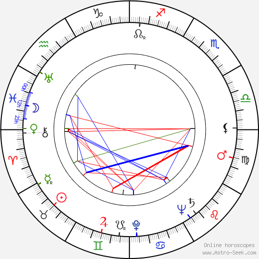 Zayed bin Sultan Al Nahyan astro natal birth chart, Zayed bin Sultan Al Nahyan horoscope, astrology
