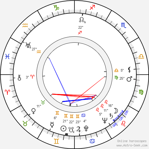 Albert Zahn birth chart, biography, wikipedia 2018, 2019