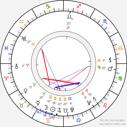 Aulis Hämäläinen birth chart, biography, wikipedia 2018, 2019
