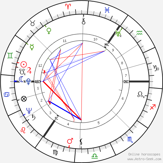 Barry Morse astro natal birth chart, Barry Morse horoscope, astrology