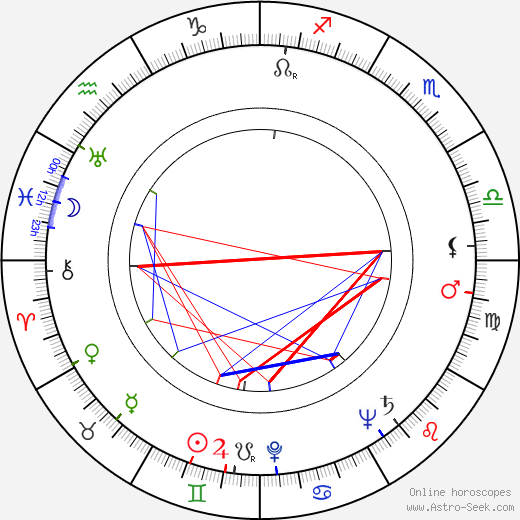 Florence Marly день рождения гороскоп, Florence Marly Натальная карта онлайн