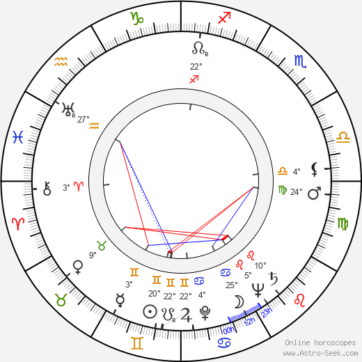 Jane Bryan birth chart, biography, wikipedia 2019, 2020
