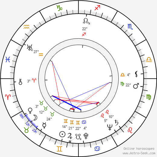 Kenneth Connor birth chart, biography, wikipedia 2020, 2021
