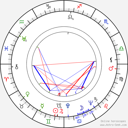 Olavi Kuorikoski tema natale, oroscopo, Olavi Kuorikoski oroscopi gratuiti, astrologia
