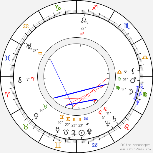 Richard Derr birth chart, biography, wikipedia 2018, 2019