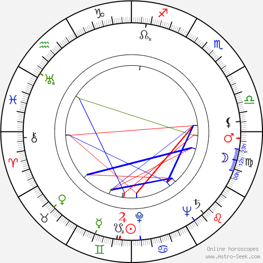 Richard Derr astro natal birth chart, Richard Derr horoscope, astrology