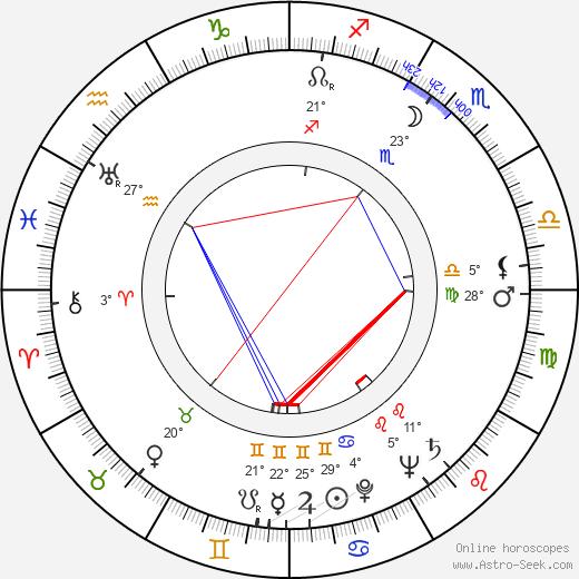 Tsilla Chelton birth chart, biography, wikipedia 2018, 2019