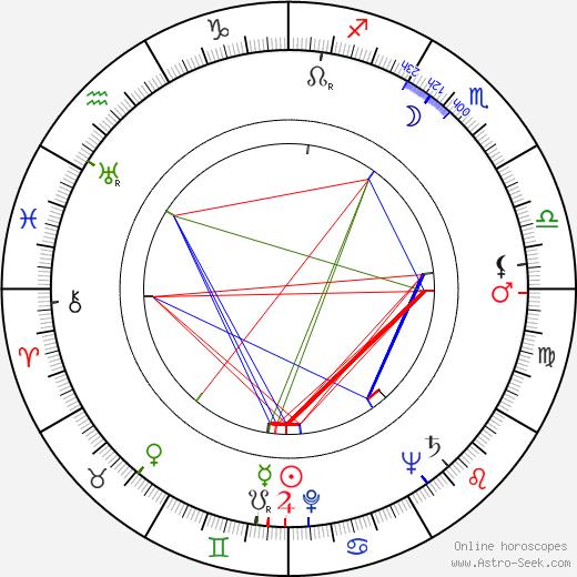 Tsilla Chelton astro natal birth chart, Tsilla Chelton horoscope, astrology