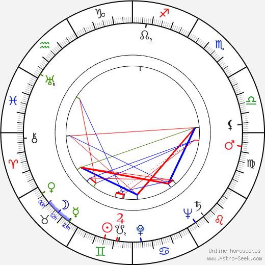 William Cottrell birth chart, William Cottrell astro natal horoscope, astrology