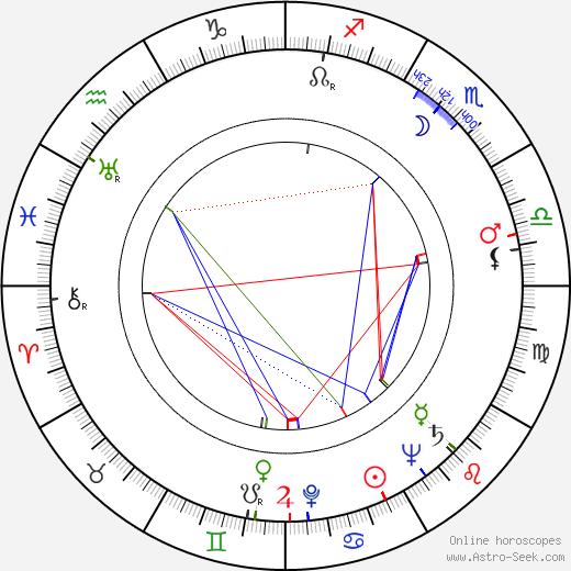 Carl Ottosen день рождения гороскоп, Carl Ottosen Натальная карта онлайн