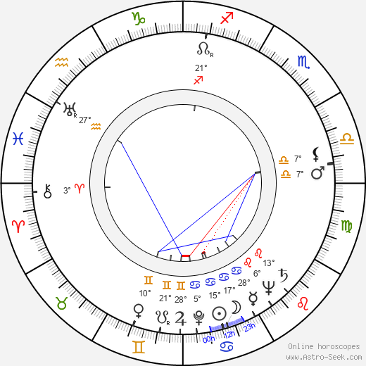 Craig Stevens birth chart, biography, wikipedia 2019, 2020
