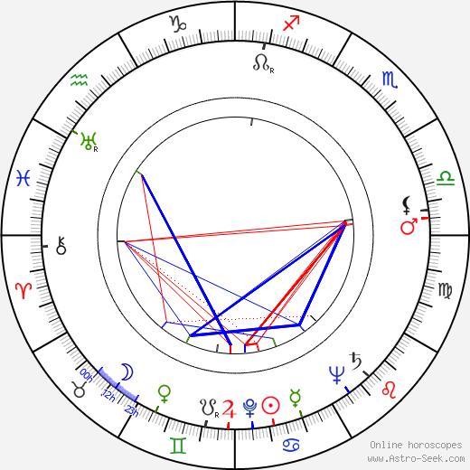 Erkki Salojärvi astro natal birth chart, Erkki Salojärvi horoscope, astrology