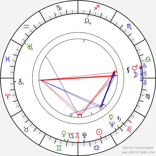 Geny Prado astro natal birth chart, Geny Prado horoscope, astrology