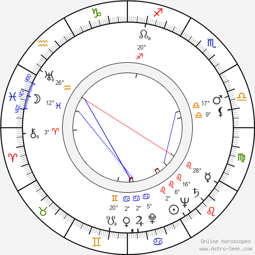 Marjorie Lord birth chart, biography, wikipedia 2020, 2021