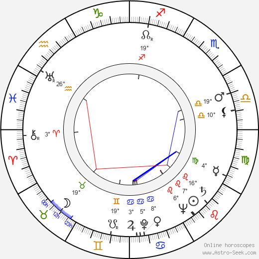 Renaud Mary birth chart, biography, wikipedia 2019, 2020