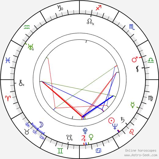 Renaud Mary birth chart, Renaud Mary astro natal horoscope, astrology