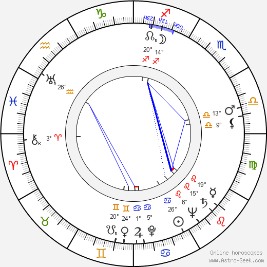 Sven Andersson birth chart, biography, wikipedia 2018, 2019