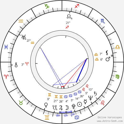 Werner Peters birth chart, biography, wikipedia 2019, 2020