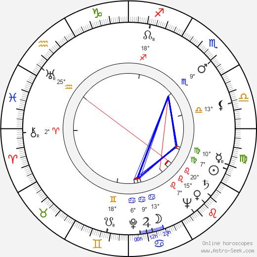 Alan Jay Lerner birth chart, biography, wikipedia 2018, 2019