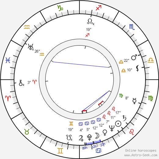 Claus Holm birth chart, biography, wikipedia 2019, 2020