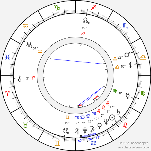 Eino Jantunen birth chart, biography, wikipedia 2019, 2020