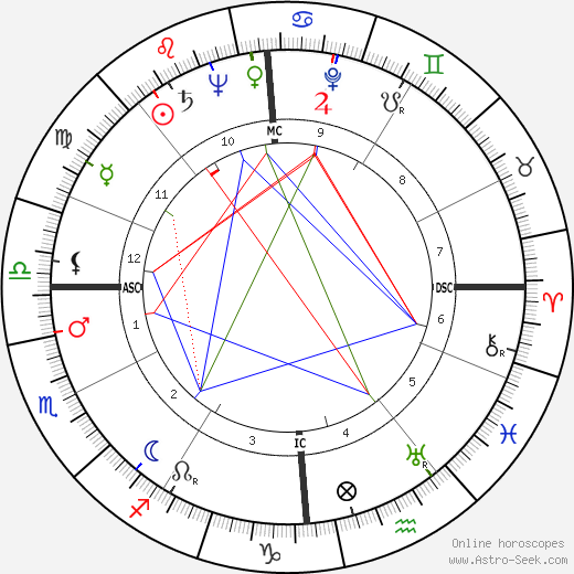 Hans Falk tema natale, oroscopo, Hans Falk oroscopi gratuiti, astrologia