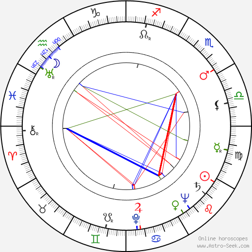 Jacques Monod astro natal birth chart, Jacques Monod horoscope, astrology