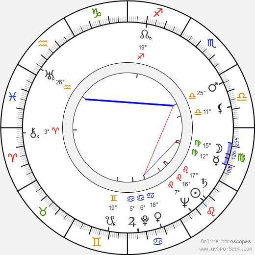 Lauri Kokkonen birth chart, biography, wikipedia 2017, 2018