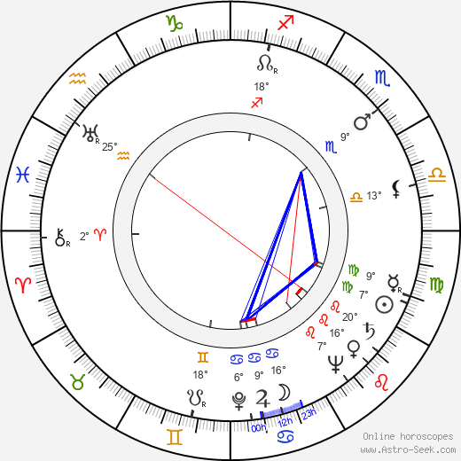 Napua Stevens birth chart, biography, wikipedia 2019, 2020