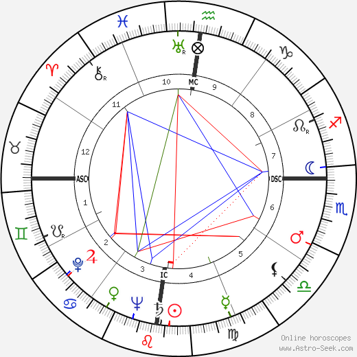 Раймон Галлуа-Монбрен Raymond Gallois-Montbrun день рождения гороскоп, Raymond Gallois-Montbrun Натальная карта онлайн