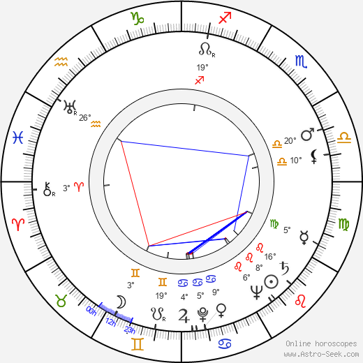 Richard Pearson birth chart, biography, wikipedia 2019, 2020