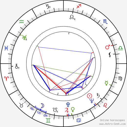 Richard Pearson astro natal birth chart, Richard Pearson horoscope, astrology