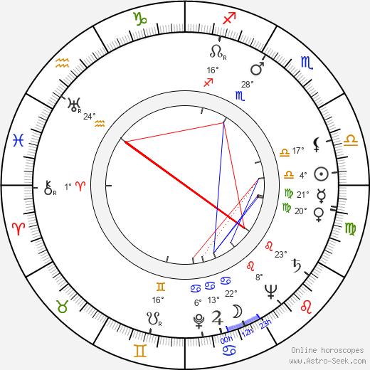 Arnold Stang birth chart, biography, wikipedia 2019, 2020