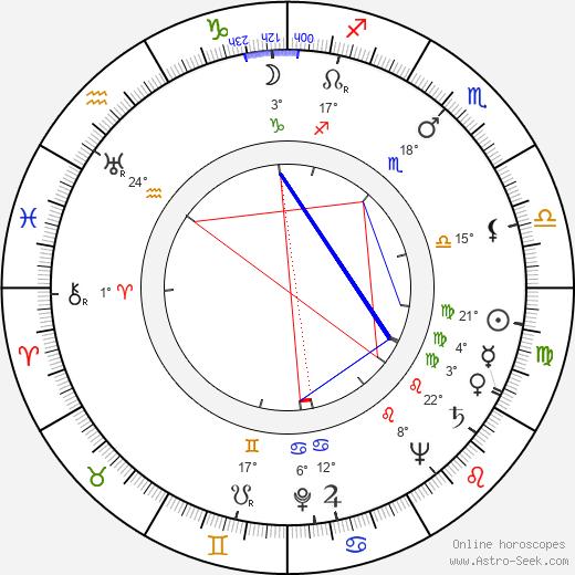 Jack Somack birth chart, biography, wikipedia 2020, 2021