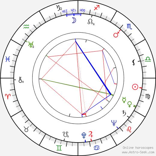 Jack Somack birth chart, Jack Somack astro natal horoscope, astrology
