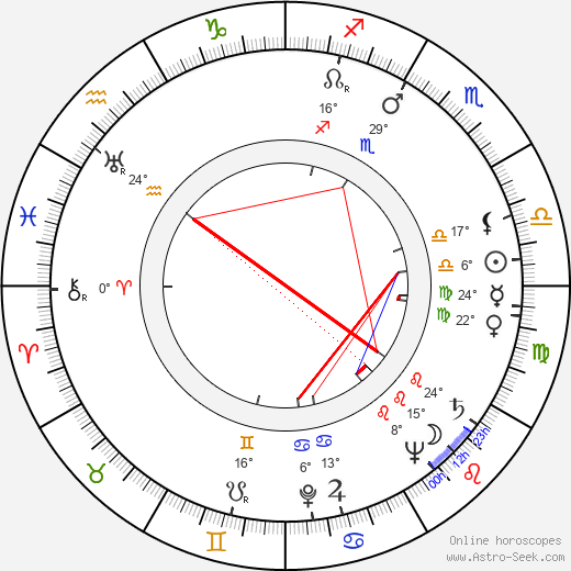Laura Gore birth chart, biography, wikipedia 2019, 2020