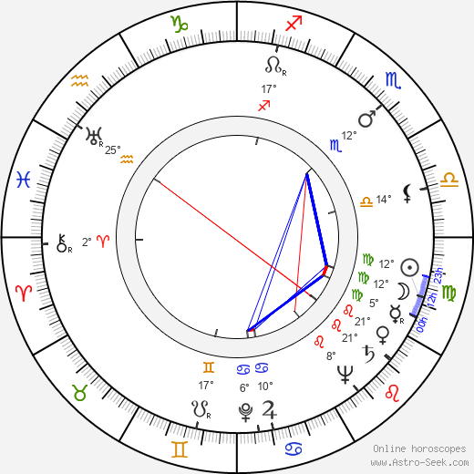 Wim Hoddes birth chart, biography, wikipedia 2020, 2021
