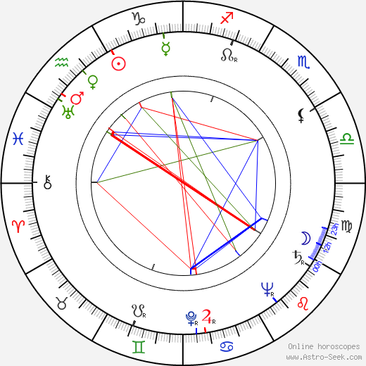 Antonio Pietrangeli tema natale, oroscopo, Antonio Pietrangeli oroscopi gratuiti, astrologia