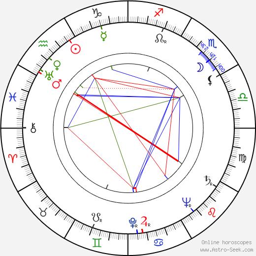 Coleman Francis tema natale, oroscopo, Coleman Francis oroscopi gratuiti, astrologia
