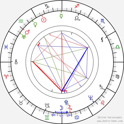 Glauco Pellegrini день рождения гороскоп, Glauco Pellegrini Натальная карта онлайн
