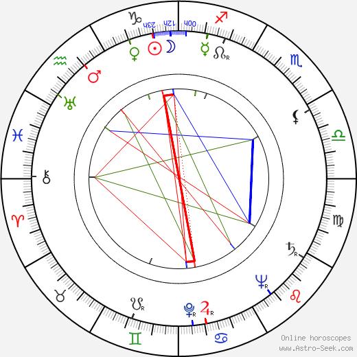 J D Salinger Astro Birth Chart Horoscope Date Of Birth